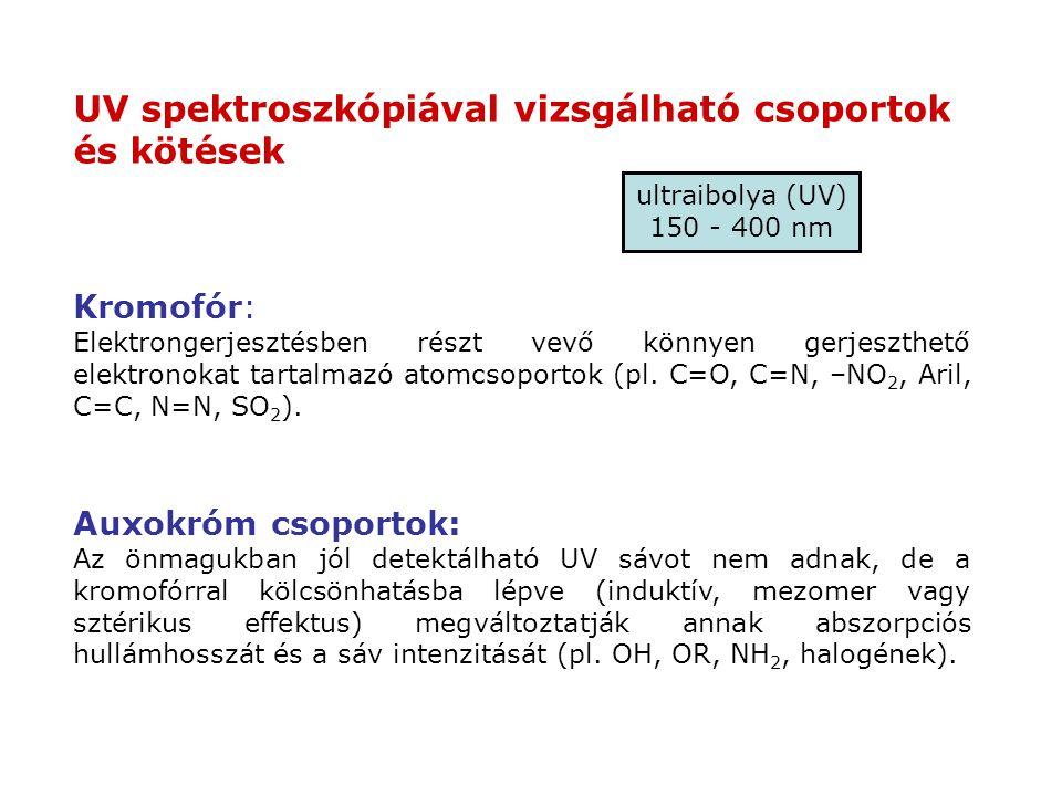 UV spektroszkópiával vizsgálható csoportok és kötések