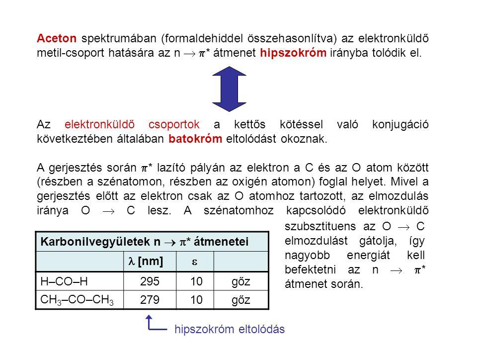 Aceton spektrumában (formaldehiddel összehasonlítva) az elektronküldő metil-csoport hatására az n  p* átmenet hipszokróm irányba tolódik el.