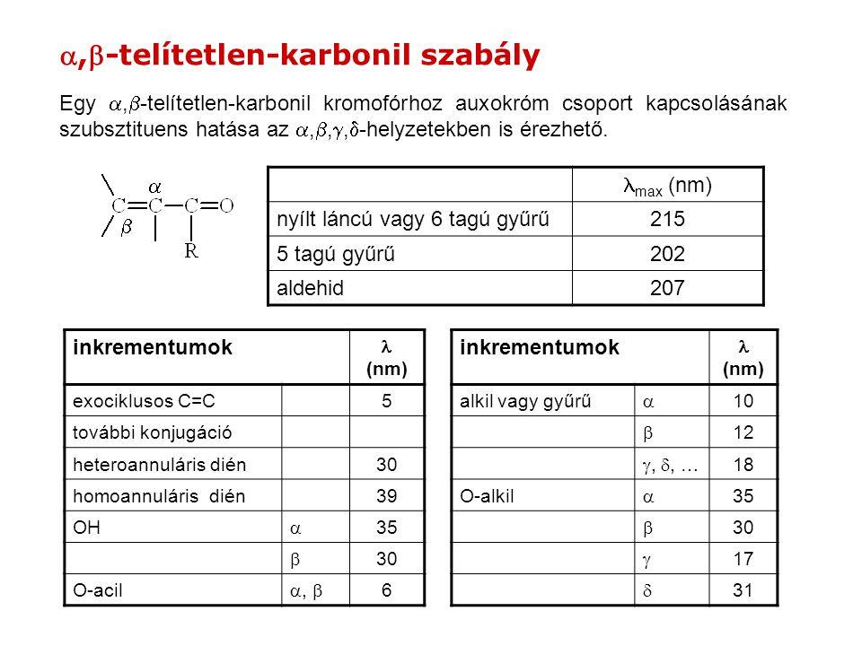 a,b-telítetlen-karbonil szabály