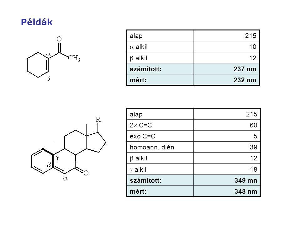 Példák g b alap 215 a alkil 10 b alkil 12 számított: 237 nm mért: