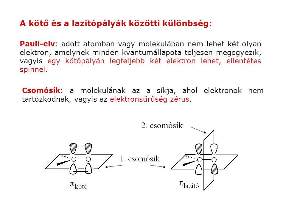 2. csomósík A kötő és a lazítópályák közötti különbség: