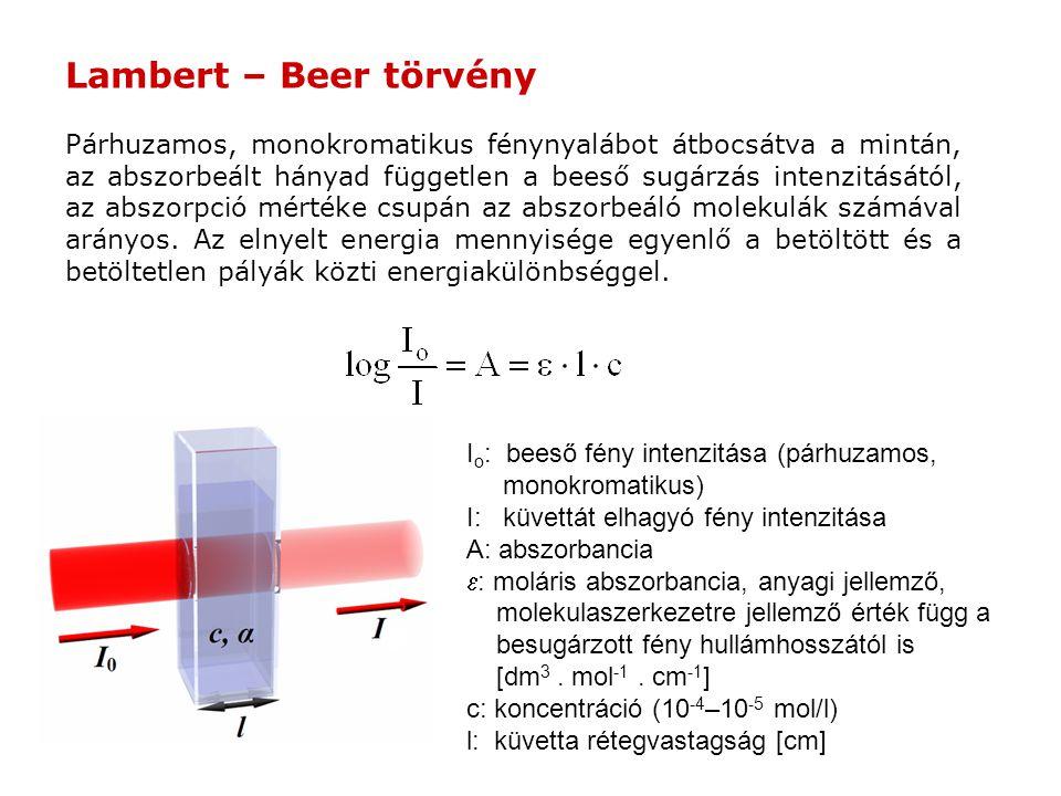 Lambert – Beer törvény
