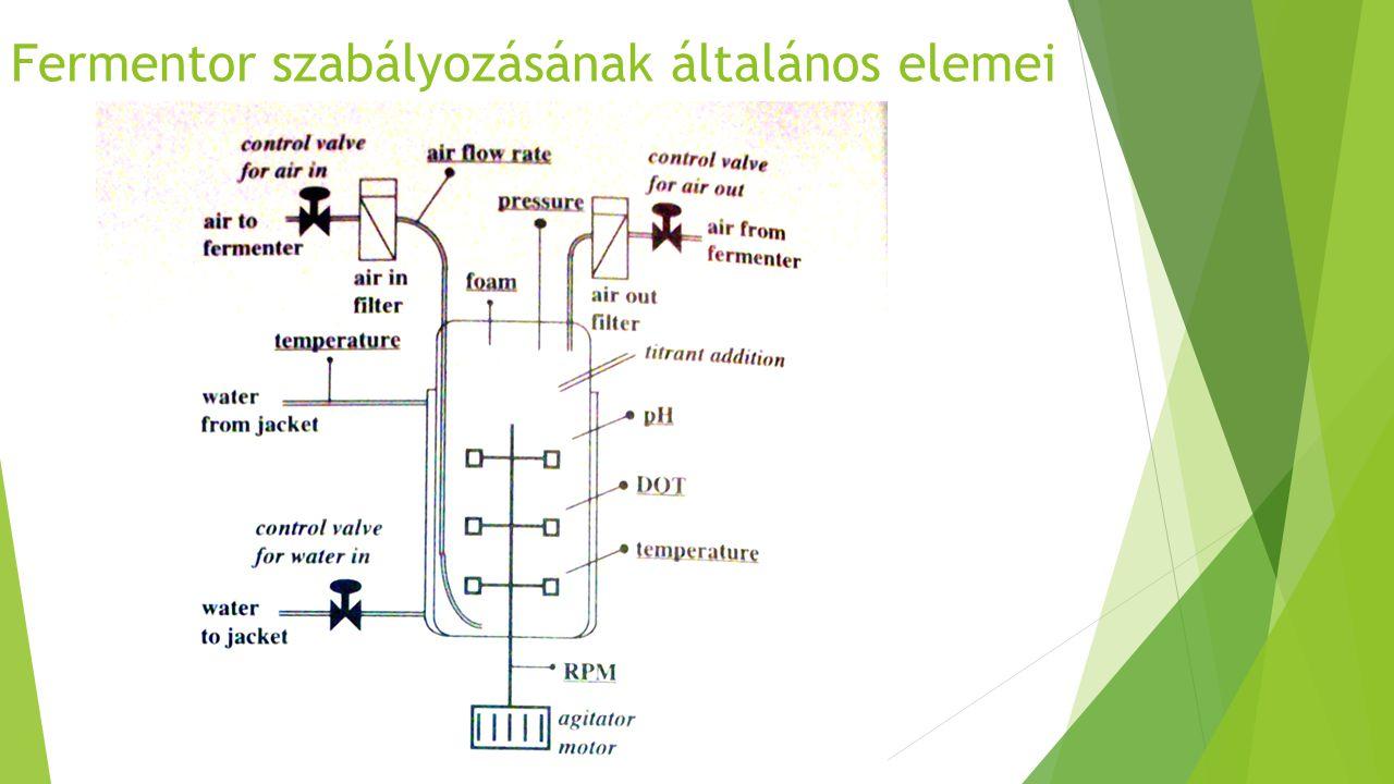 Fermentor szabályozásának általános elemei