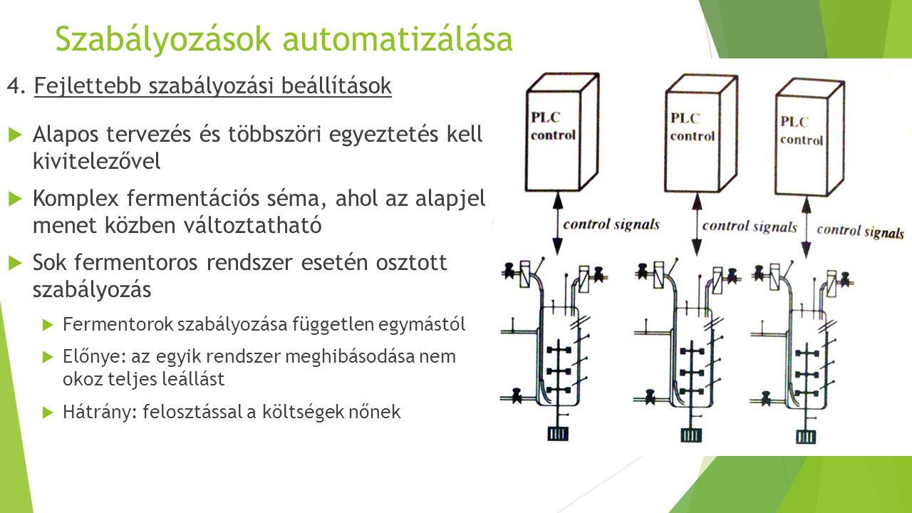 Szabályozások automatizálása