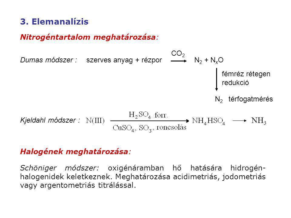 3. Elemanalízis NH3 Nitrogéntartalom meghatározása: CO2