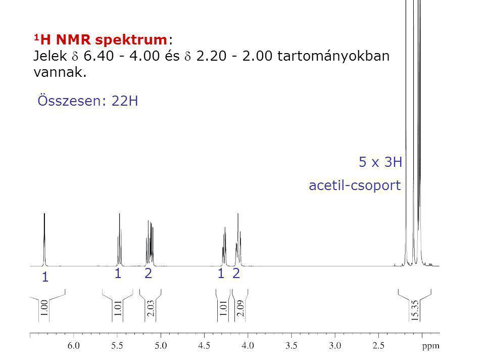 1H NMR spektrum: Jelek  6.40 - 4.00 és  2.20 - 2.00 tartományokban vannak. Összesen: 22H. 5 x 3H.