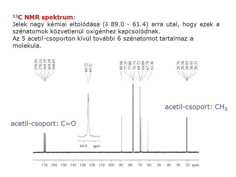 acetil-csoport: CH3 acetil-csoport: C=O 13C NMR spektrum: