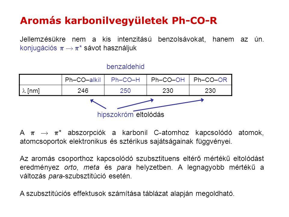 Aromás karbonilvegyületek Ph-CO-R
