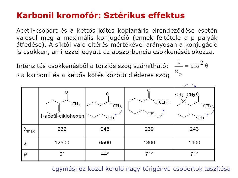 Karbonil kromofór: Sztérikus effektus