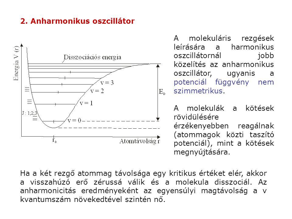 2. Anharmonikus oszcillátor