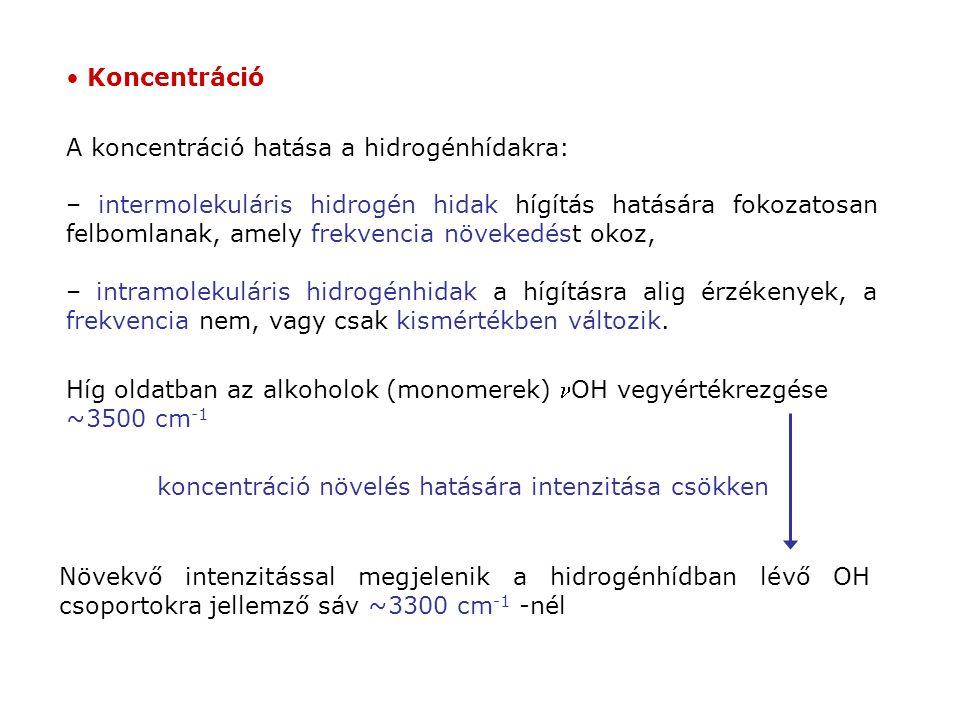 Koncentráció A koncentráció hatása a hidrogénhídakra: