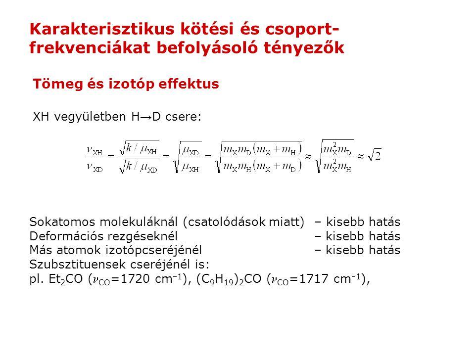 XH vegyületben H→D csere: