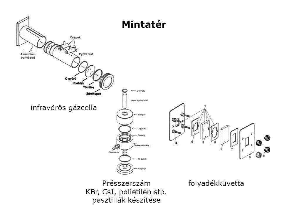 KBr, CsI, polietilén stb. pasztillák készítése