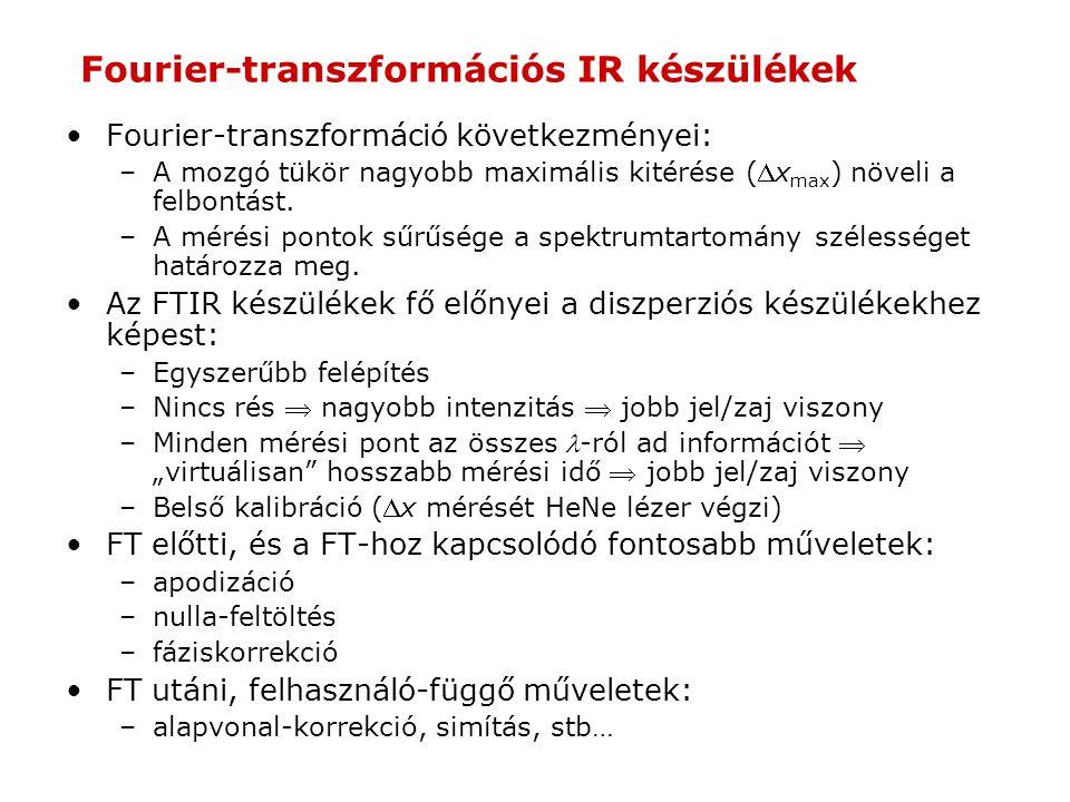 Fourier-transzformációs IR készülékek