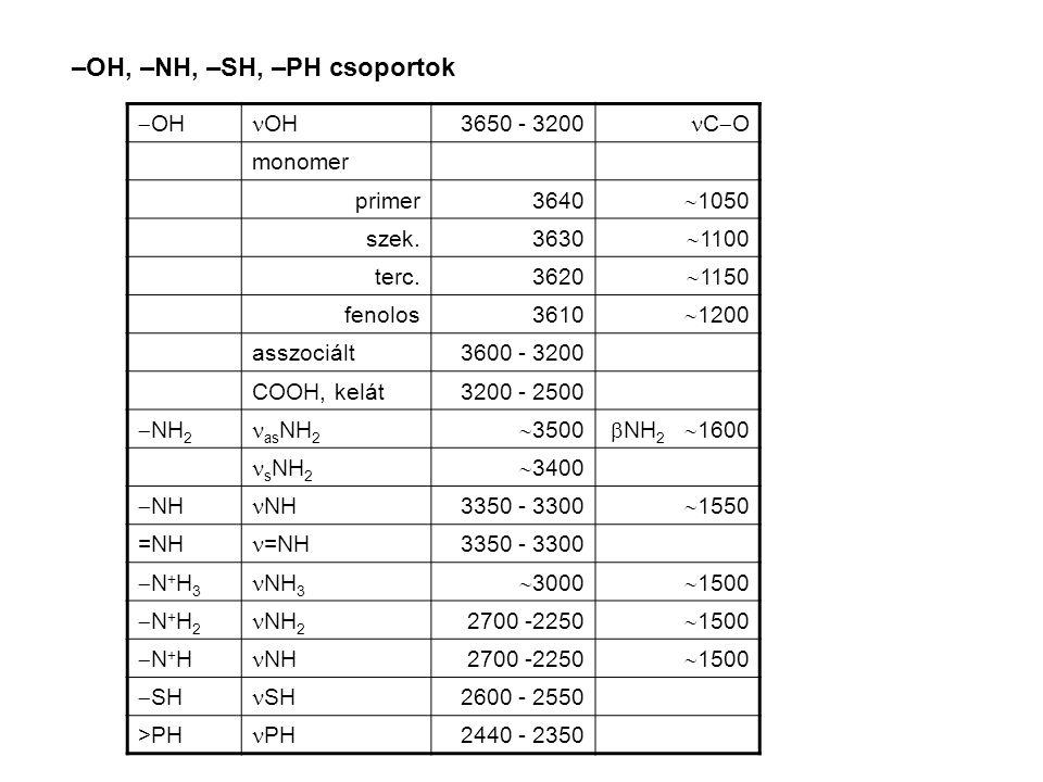 –OH, –NH, –SH, –PH csoportok