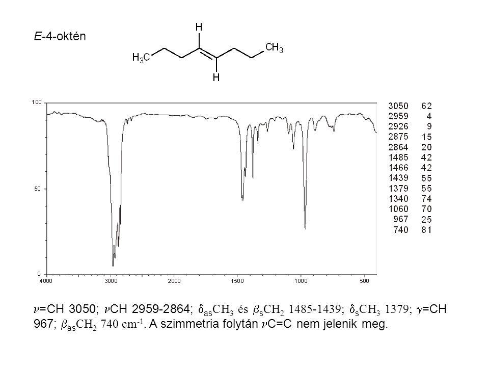 E-4-oktén =CH 3050; CH 2959-2864; asCH3 és sCH2 1485-1439; sCH3 1379; =CH 967; asCH2 740 cm-1.