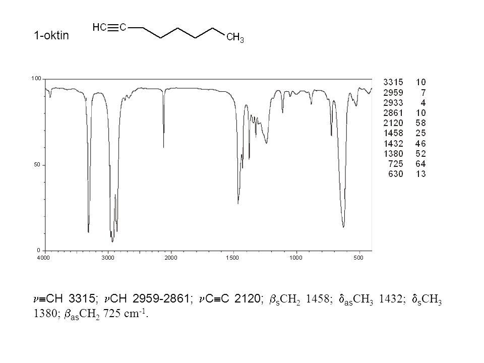 1-oktin CH 3315; CH 2959-2861; CC 2120; sCH2 1458; asCH3 1432; sCH3 1380; asCH2 725 cm-1.