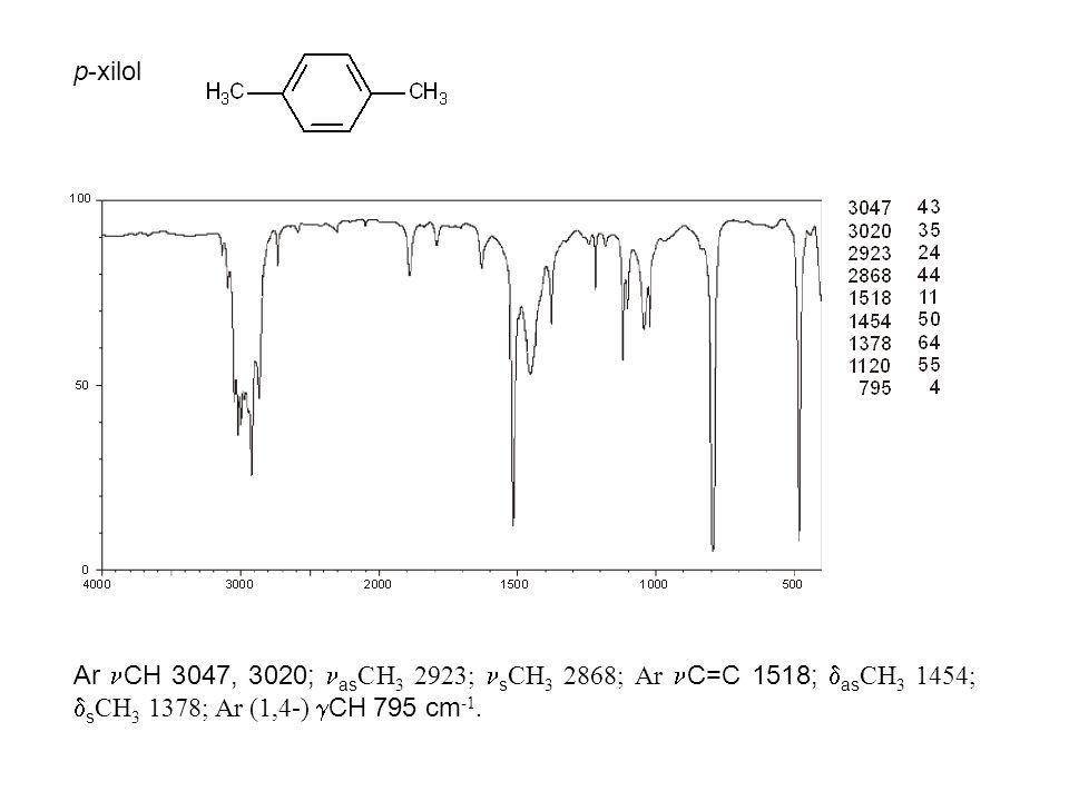 p-xilol Ar CH 3047, 3020; asCH3 2923; sCH3 2868; Ar C=C 1518; asCH3 1454; sCH3 1378; Ar (1,4-) CH 795 cm-1.