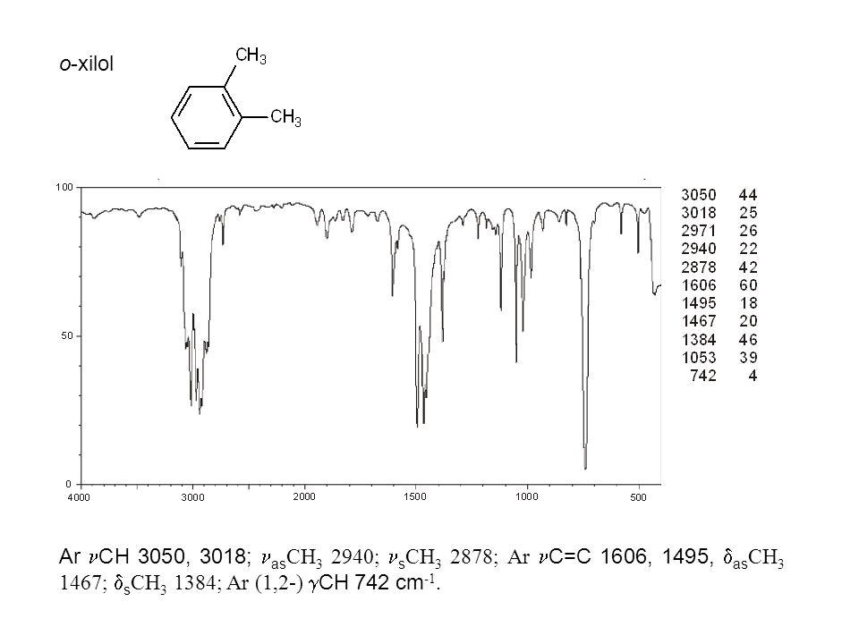 o-xilol Ar CH 3050, 3018; asCH3 2940; sCH3 2878; Ar C=C 1606, 1495, asCH3 1467; sCH3 1384; Ar (1,2-) CH 742 cm-1.