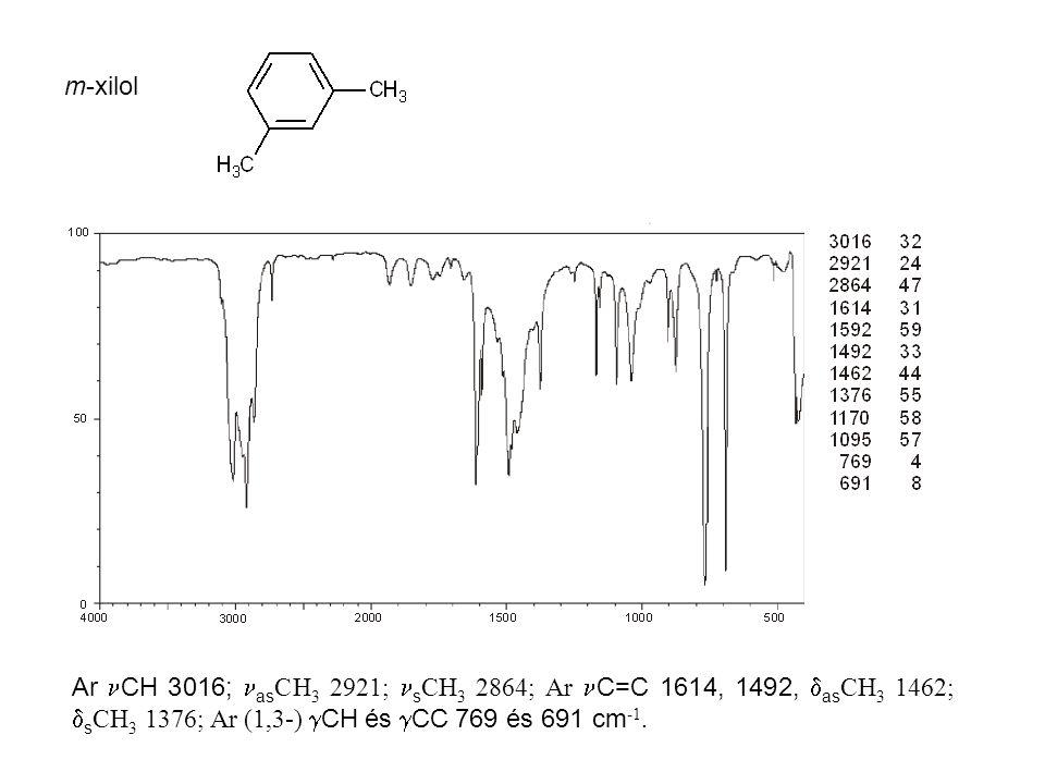 m-xilol Ar CH 3016; asCH3 2921; sCH3 2864; Ar C=C 1614, 1492, asCH3 1462; sCH3 1376; Ar (1,3-) CH és CC 769 és 691 cm-1.