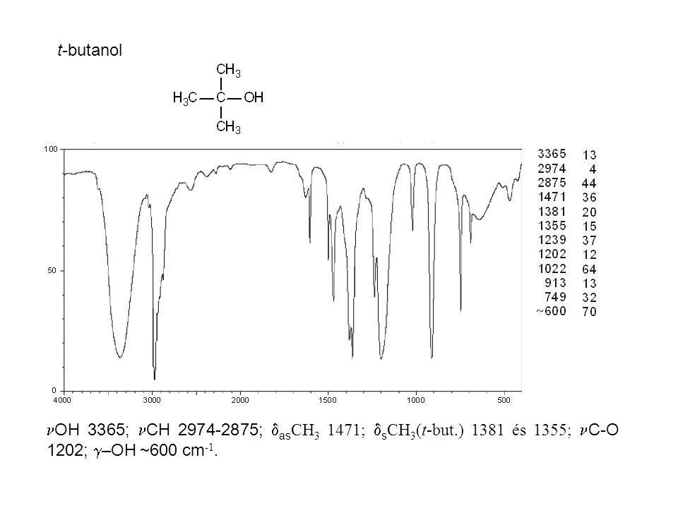 t-butanol OH 3365; CH 2974-2875; asCH3 1471; sCH3(t-but.) 1381 és 1355; C-O 1202; –OH 600 cm-1.