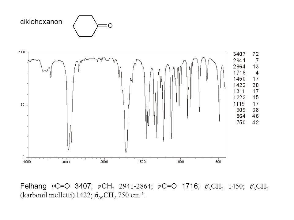ciklohexanon Felhang C=O 3407; CH2 2941-2864; C=O 1716; sCH2 1450; sCH2 (karbonil melletti) 1422; asCH2 750 cm-1.