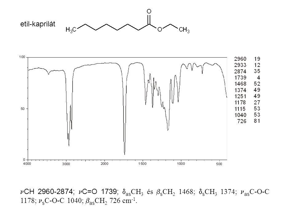 etil-kaprilát CH 2960-2874; C=O 1739; asCH3 és sCH2 1468; sCH3 1374; asC-O-C 1178; sC-O-C 1040; asCH2 726 cm-1.