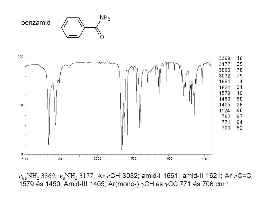 benzamid asNH2 3369; sNH2 3177; Ar CH 3032; amid-I 1661; amid-II 1621; Ar C=C 1579 és 1450; Amid-III 1405; Ar(mono-) CH és CC 771 és 706 cm-1.
