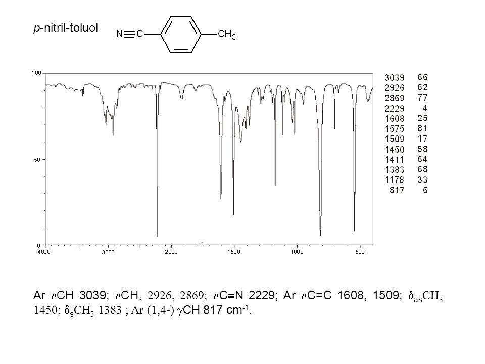p-nitril-toluol Ar CH 3039; CH3 2926, 2869; CN 2229; Ar C=C 1608, 1509; asCH3 1450; sCH3 1383 ; Ar (1,4-) CH 817 cm-1.