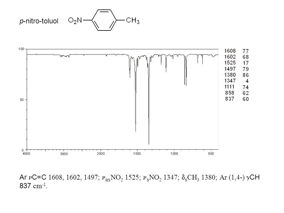 p-nitro-toluol Ar C=C 1608, 1602, 1497; nasNO2 1525; nsNO2 1347; sCH3 1380; Ar (1,4-) CH 837 cm-1.