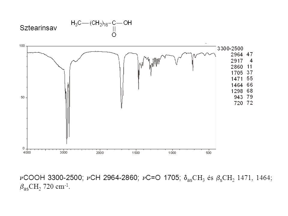 Sztearinsav COOH 3300-2500; CH 2964-2860; C=O 1705; asCH3 és sCH2 1471, 1464; asCH2 720 cm-1.
