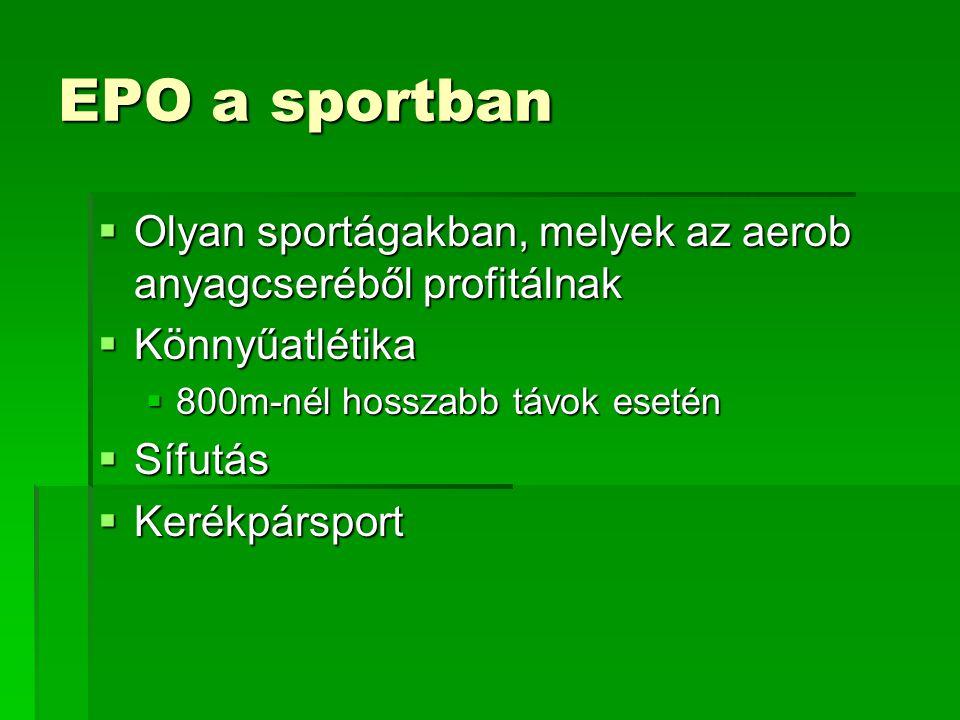 EPO a sportban Olyan sportágakban, melyek az aerob anyagcseréből profitálnak. Könnyűatlétika. 800m-nél hosszabb távok esetén.