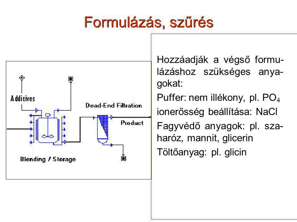 Formulázás, szűrés Hozzáadják a végső formu-lázáshoz szükséges anya-gokat: Puffer: nem illékony, pl. PO4.