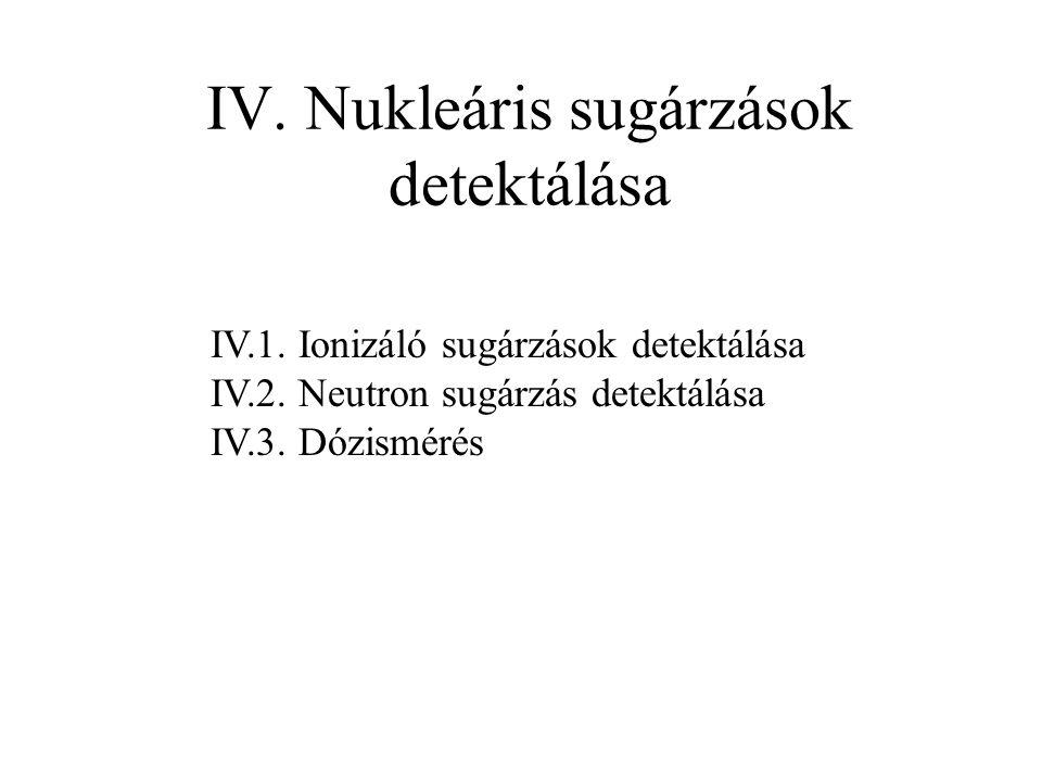IV. Nukleáris sugárzások detektálása