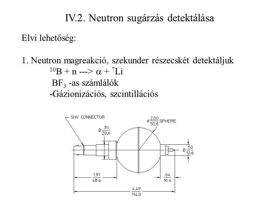 IV.2. Neutron sugárzás detektálása