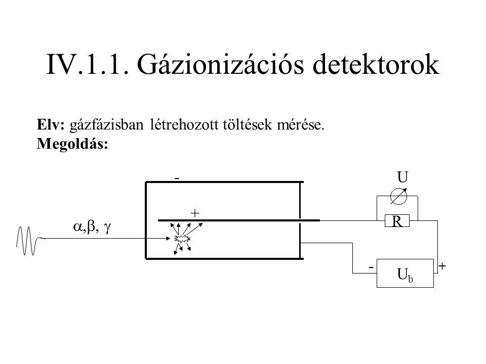 IV.1.1. Gázionizációs detektorok