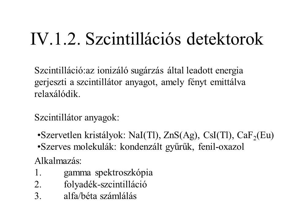 IV.1.2. Szcintillációs detektorok