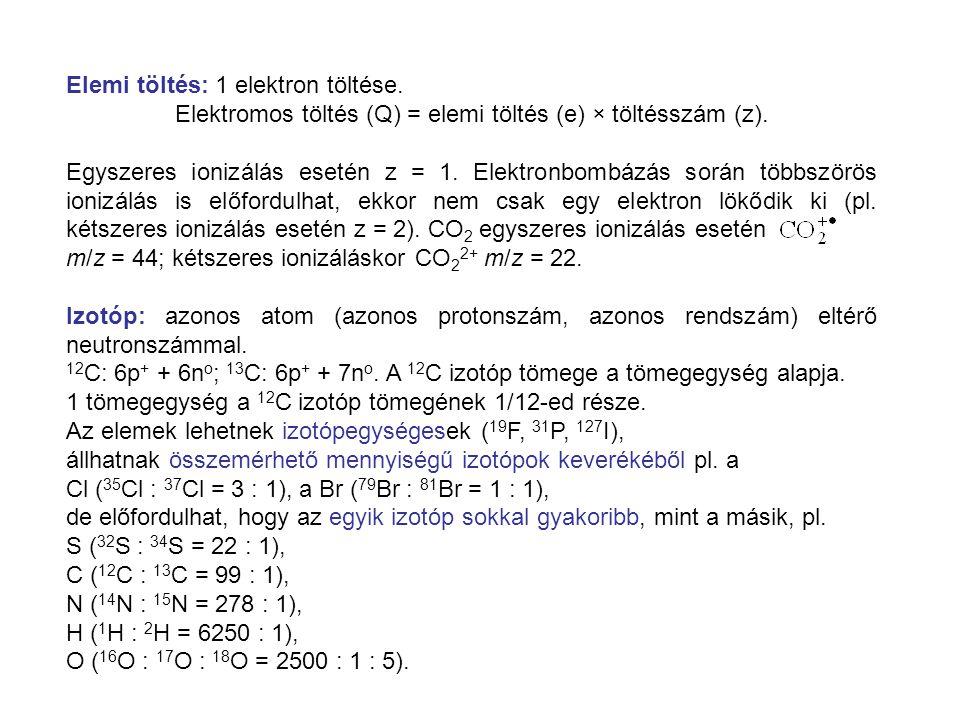 Elektromos töltés (Q) = elemi töltés (e) × töltésszám (z).