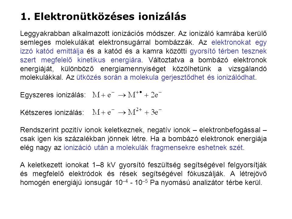 1. Elektronütközéses ionizálás