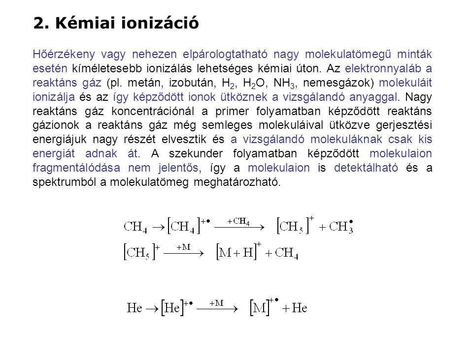 2. Kémiai ionizáció