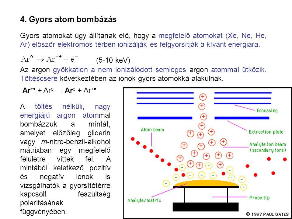 4. Gyors atom bombázás
