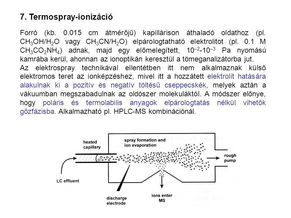 7. Termospray-ionizáció