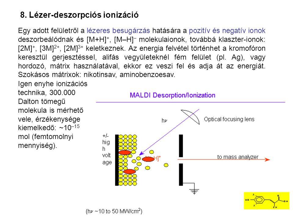 8. Lézer-deszorpciós ionizáció