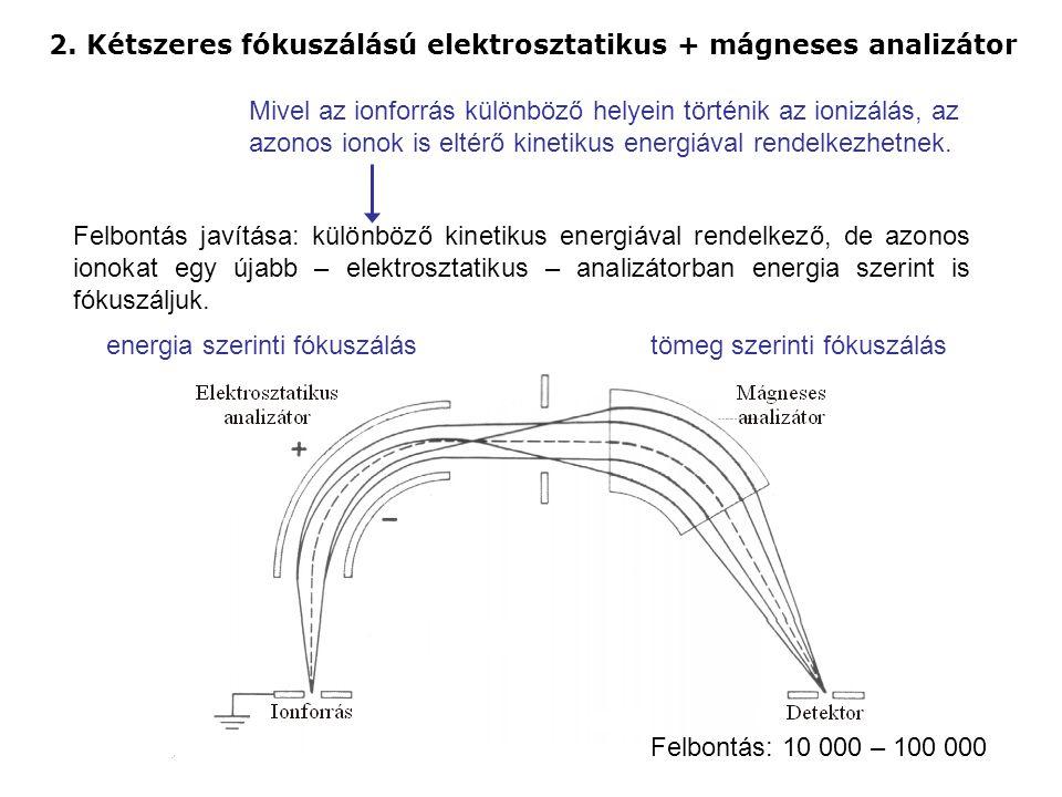 2. Kétszeres fókuszálású elektrosztatikus + mágneses analizátor