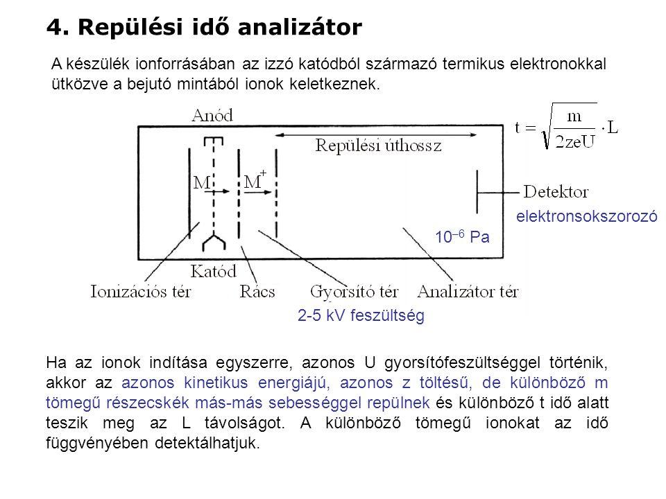 4. Repülési idő analizátor