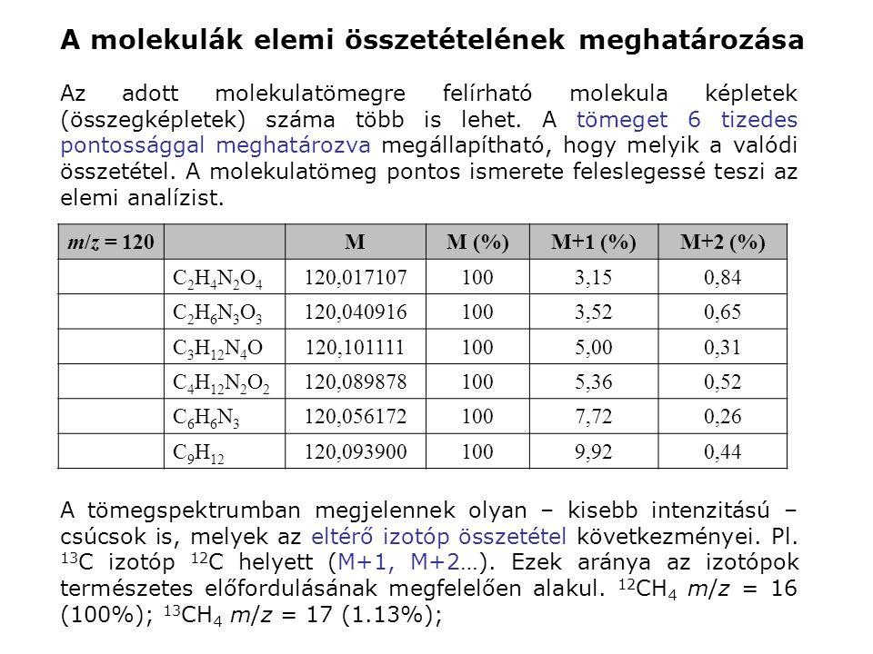 A molekulák elemi összetételének meghatározása