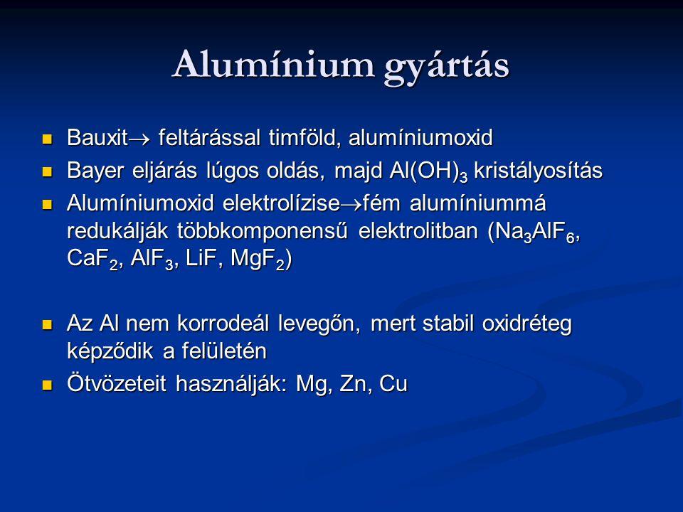 Alumínium gyártás Bauxit feltárással timföld, alumíniumoxid
