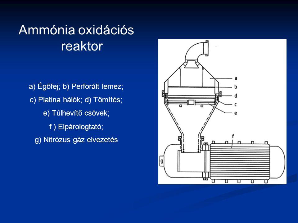 Ammónia oxidációs reaktor