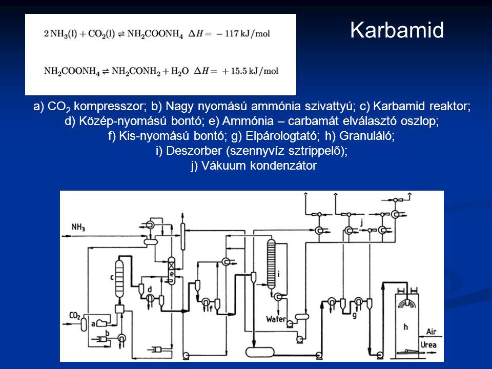 Karbamid a) CO2 kompresszor; b) Nagy nyomású ammónia szivattyú; c) Karbamid reaktor;