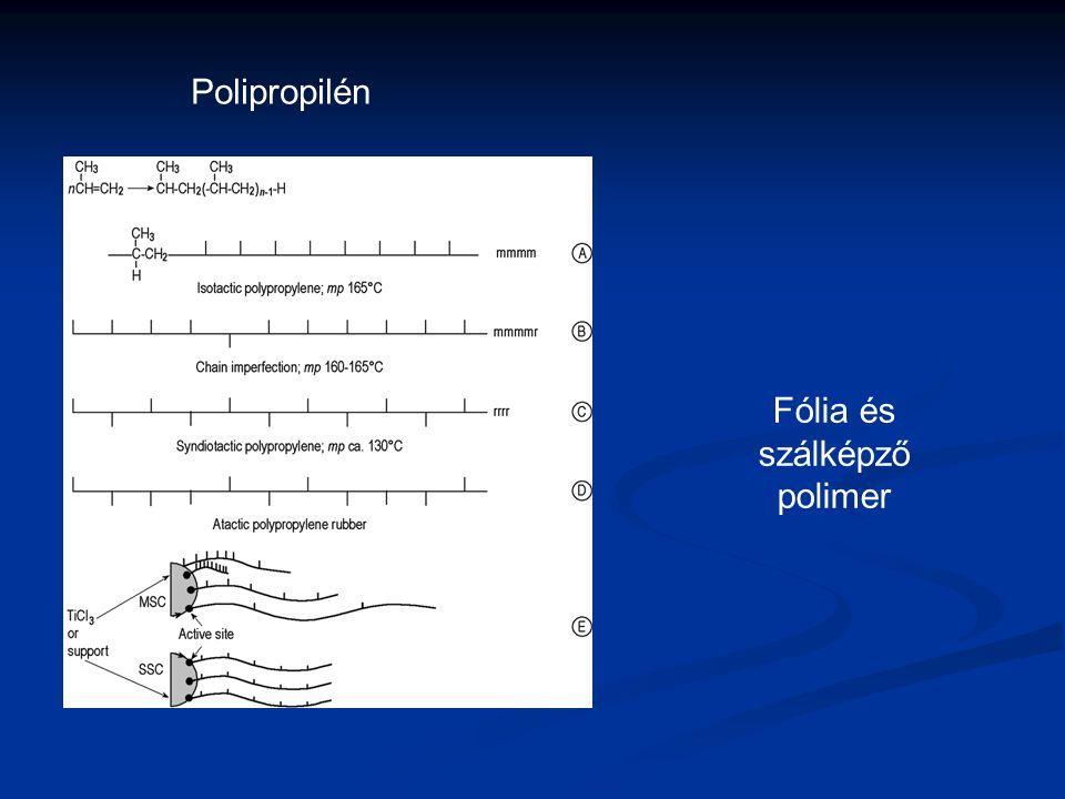 Fólia és szálképző polimer